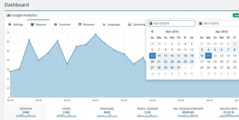 Lara: WordPress Google Analytics Dashboard Widget