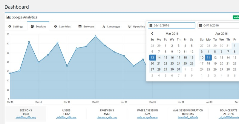 Lara: WordPress Google Analytics Dashboard Widget
