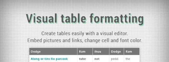 Charts and Data Visualization - Visual Table Formatting is a powerful tool for building custom tables.