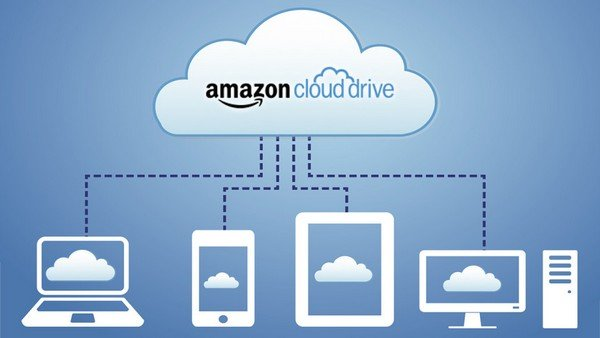 Amazon Drive works for Windows, Mac, Android, and iOS.