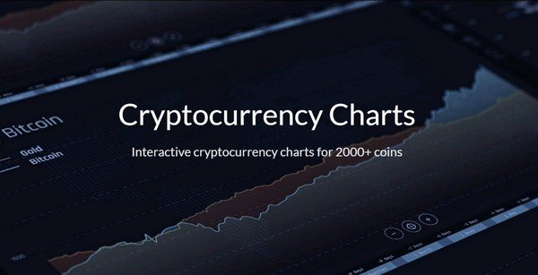 Cryptocurrency Charts can chart around 2000 currencies!