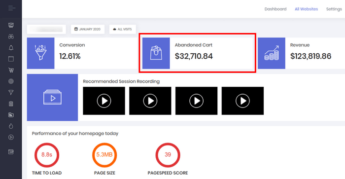 HumCommerce Behavior Analytics Plugin - Cart Abandonment is what most store/shop owners dread the most.