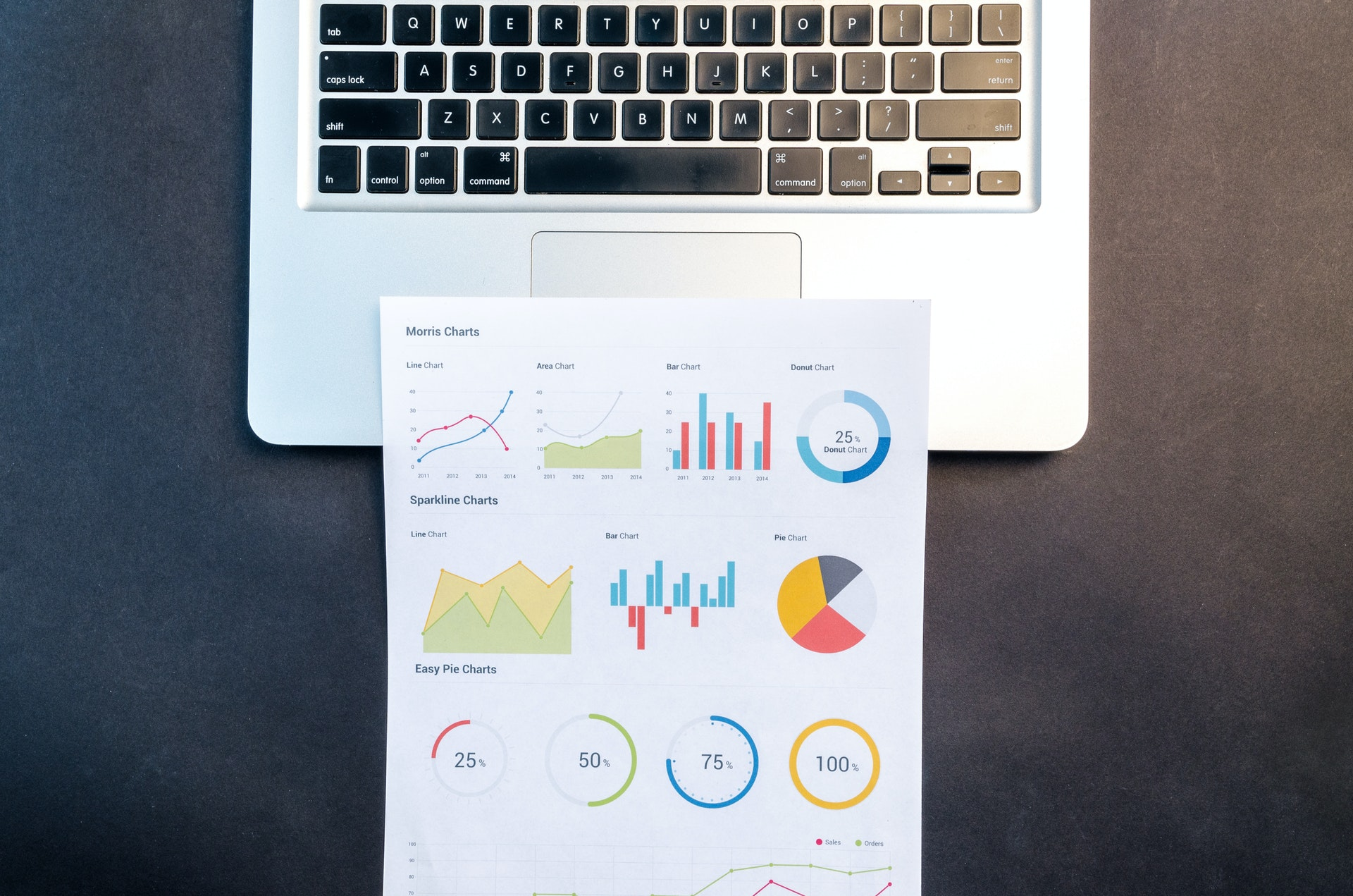 Paper with charts on laptop