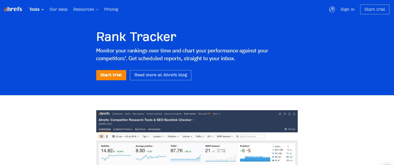 Rank Tracker by Ahrefs