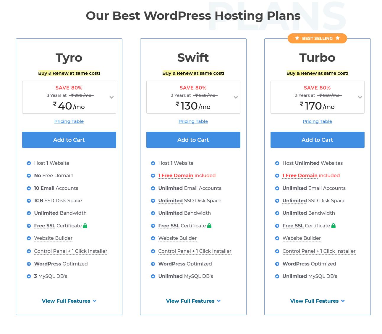 MilesWeb WordPress hosting pricing
